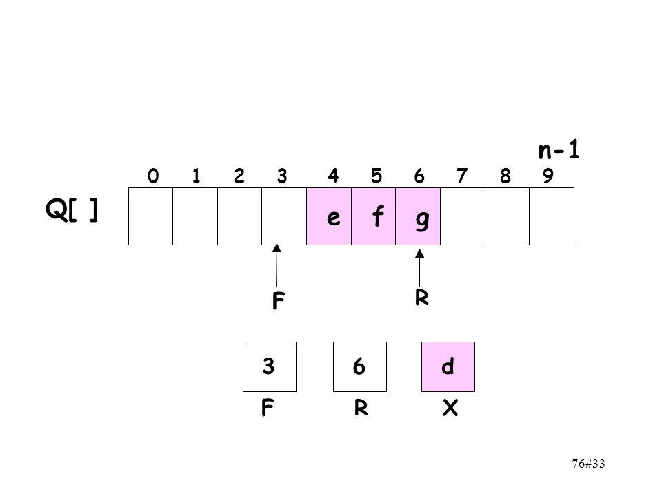 n-1 0 1 2 3 4 5 6 7 8 9 Q[ ] e f g F R 3 6 d F R X
